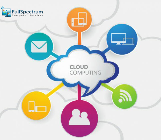 Leverage Cloud COmputing To Build Your Business